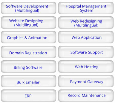 KKINET Solutions :: Software Company   IT Company   Software